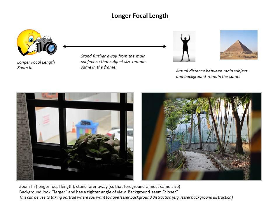 Perspective_Longer